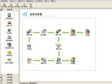 供应-荒料进销存管理系统-- 厦门华研软件科技有限公司