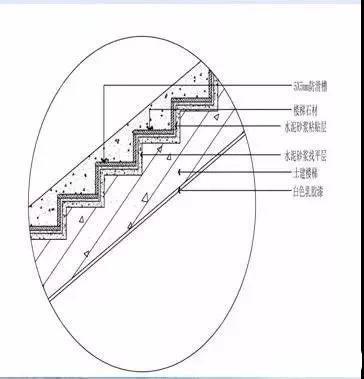 钢结构楼梯铺贴石材的施工工艺和平常水泥楼梯一样铺设 石材台阶的
