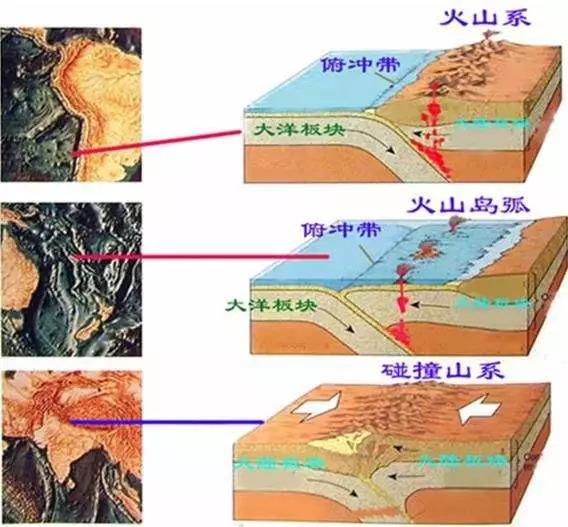 矿材专业|石头是怎么形成滴