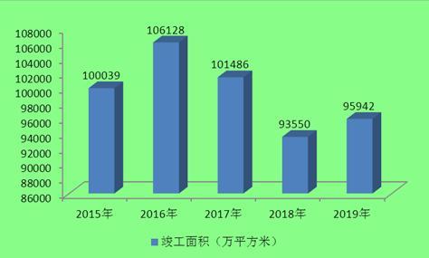 2020石材需求量约为6.8亿平方米!石材行业现状及发展前景趋势分析。