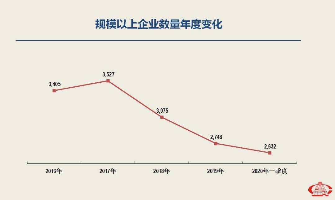 一季度经济分析出炉,南安市委书记林荣忠强调石材产业转型升级势在必行